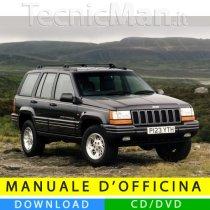 Manuale officina Jeep Grand Cherokee (1993-1998) (EN)