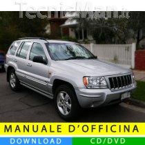 Manuale officina Jeep Grand Cherokee (1999-2004) (EN)